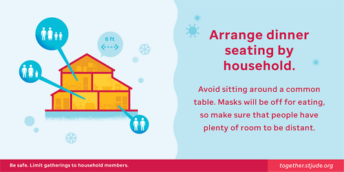 Arrange dinner seating by household. Avoid sitting around a common table. Masks will be off for eating, so make sure that people have plenty of room to be distant.