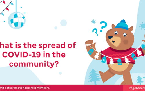 What is the spread of COVID-19 in the community?