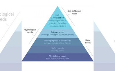Maslow's Hierarchy of Needs gives us a framework for parenting during a pandemic