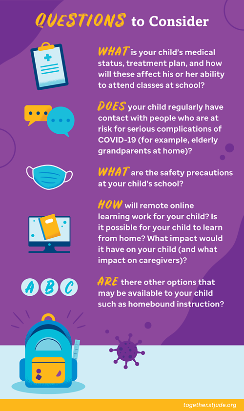 Questions to consider in sending children to school during COVID