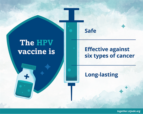 Get vaccinated, encourage others and share the facts