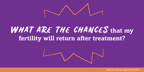 What are the changes that my fertility will return after treatment?