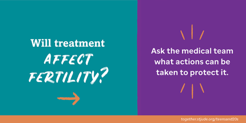 Will treatment affect fertility? Ask the medical team what actions can be taken to protect it.
