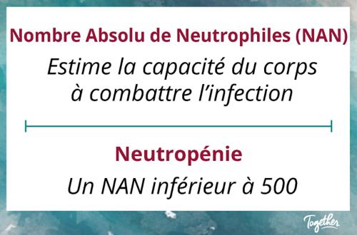 Le nombre absolu de polynucléaires neutrophiles permet d'évaluer la capacité du corps à lutter contre les infections. On parle de neutropénie lorsque le NAN est inférieur à 500.