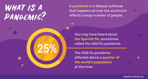 A pandemic is a disease outbreak that happens all over the world and affects a large number of people.