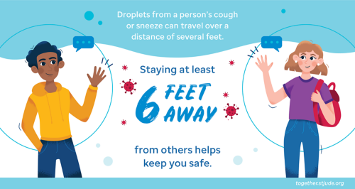 Droplets from a person's cough or sneeze can travel over a distance of several feet. Staying at least 6 feet away from others helps keep you safe.