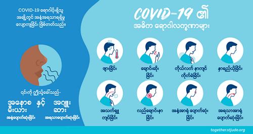 ကနဦး ကိုရိုနာဗိုင်းရပ်စ်ရောဂါလက္ခဏာများတွင် အဖျားတက်ခြင်း၊ ချောင်းဆိုးခြင်း၊ ခန္ဓာကိုယ်ယားယံခြင်း၊ နှာရည်ယိုခြင်း၊ အသက်ရှူမဝခြင်းနှင့် လည်ချောင်းနာခြင်းတို့ ပါဝင်သည်။ COVID-19 ရှိသူ အချို့သည် ၎င်း၏ အနံ့ သို့မဟုတ် အရသာ အာရုံခံနိုင်စွမ်း ကျဆင်းသွားကြောင်း သတိထားမိသည်။