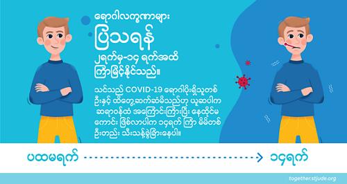 ကိုရိုနာဗိုင်းရပ်စ်၏ ရောဂါလက္ခဏာများပြသရန် ၂ ရက်မှ ၁၄ ရက်အထိ ကြာနိုင်သည်။
