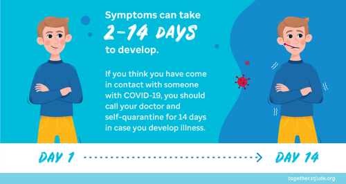 Symptoms of coronavirus disease can take 2-14 days to develop.