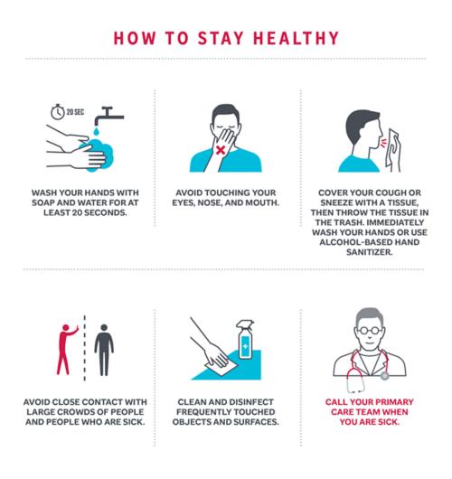 Des moyens simples de rester en bonne santé sont les suivants: lavez-vous les mains avec du savon et de l'eau pendant au moins 20secondes. Évitez de toucher vos yeux, votre nez et votre bouche. Prenez un mouchoir lorsque vous toussez ou vous éternuez, puis jetez-le à la poubelle. Évitez tout contact étroit avec de nombreuses personnes et les personnes malades. Nettoyez et désinfectez les objets et surfaces fréquemment touchés. Appelez votre équipe de soins principale lorsque vous êtes malade.