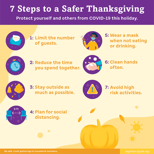 7 steps to a safer Thanksgiving