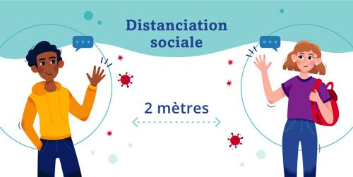 La distanciation sociale consiste à maintenir un espace d'environ 2mètres entre les personnes afin de prévenir la propagation de la maladie. Cette illustration montre deux personnes sur un trottoir avec une ligne pointillée indiquant une distance de 2mètres.