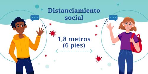 El distanciamiento social significa mantener 1,8metros (6pies) de distancia entre las personas para ayudar a prevenir la propagación de la enfermedad. Esta ilustración muestra dos personajes en una acera con una línea punteada que indica la distancia de 1,8metros (6pies).