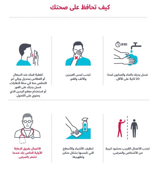 من الطرق البسيطة للحفاظ على صحتك ما يأتي: غسل يديك بالماء والصابون لمدة 20 ثانية على الأقل. تجنب لمس العينين والأنف والفم. تغطية فمك عند السعال أو العطاس بمنديل ورقي ثم التخلص منه في سلة النفايات. تجنب الاتصال الوثيق بحشود كبيرة من الأشخاص والمرضى. تنظيف الأشياء والأسطح التي تلمسها بشكل متكرر وتطهيرها. الاتصال بفريق الرعاية الأولية الخاص بك عندما تكون مريضًا.