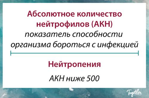 Абсолютное количество нейтрофилов позволяет оценить способность организма бороться с инфекциями. Нейтропенией называют состояние, когда АКН ниже 500.