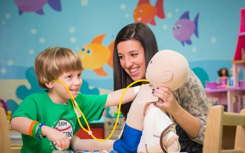 Виды детского рака