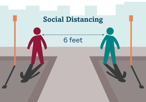Под социальным дистанцированием подразумевается поддержание расстояния неменее 2м (6футов) между людьми для профилактики распространения болезни. Наэтом рисунке изображены два человека по разные стороны улицы, а пунктирная линия между ними обозначает расстояние 2м (6футов).