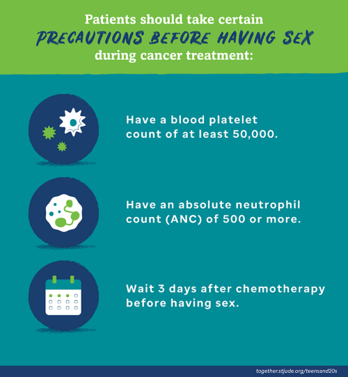 Patients should take certain precautions before having sex during cancer treatment: have a blood platelet count of at least 50,000, have an absolute neutrophil count (ANC of 500 or more), wait 3 days after chemotherapy before having sex.