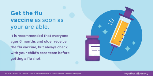 Get the flu vaccine. The Centers for Disease Control and Prevention recommends that everyone ages 6 months and older receive the flu vaccine. This includes most childhood cancer patients. But always check with your child's care team before getting a flu shot.