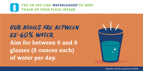 Our bodies are between 55-60% water. Aim for between 6 and 8 glasses (8 ounces each) of water per day.