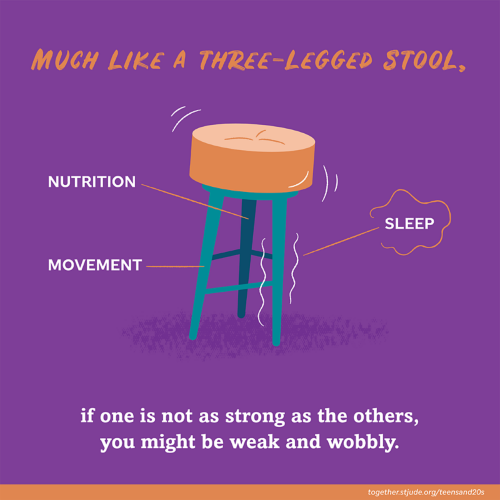 Nutrition, Movement, Sleep — Much like a three-legged stool, if one is not as strong as the others, you might be weak and wobbly.