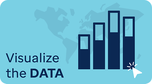 Visualize the Data Button